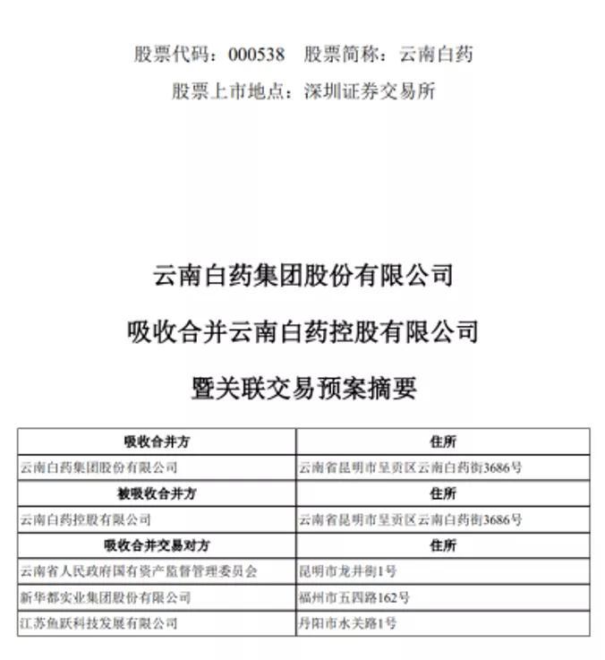 云南白药创制118周年:图说征程